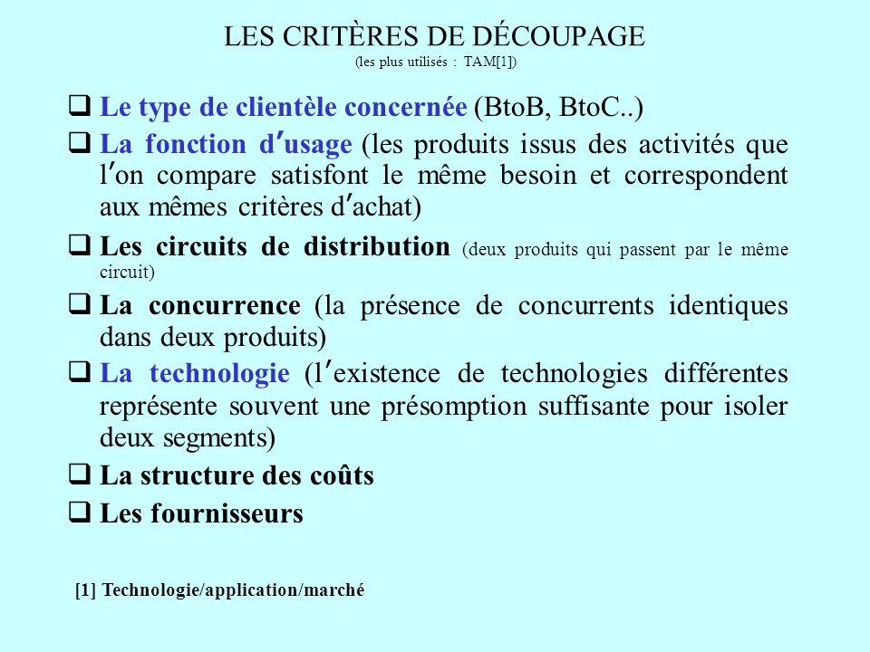 LES CRITÈRES DE DÉCOUPAGE (les plus utilisés : TAM[1])